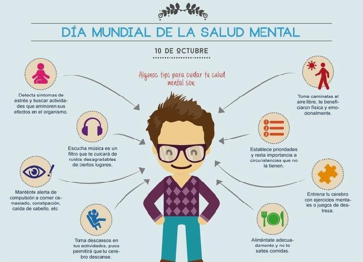 10 de octubre Día de la Salud Mental